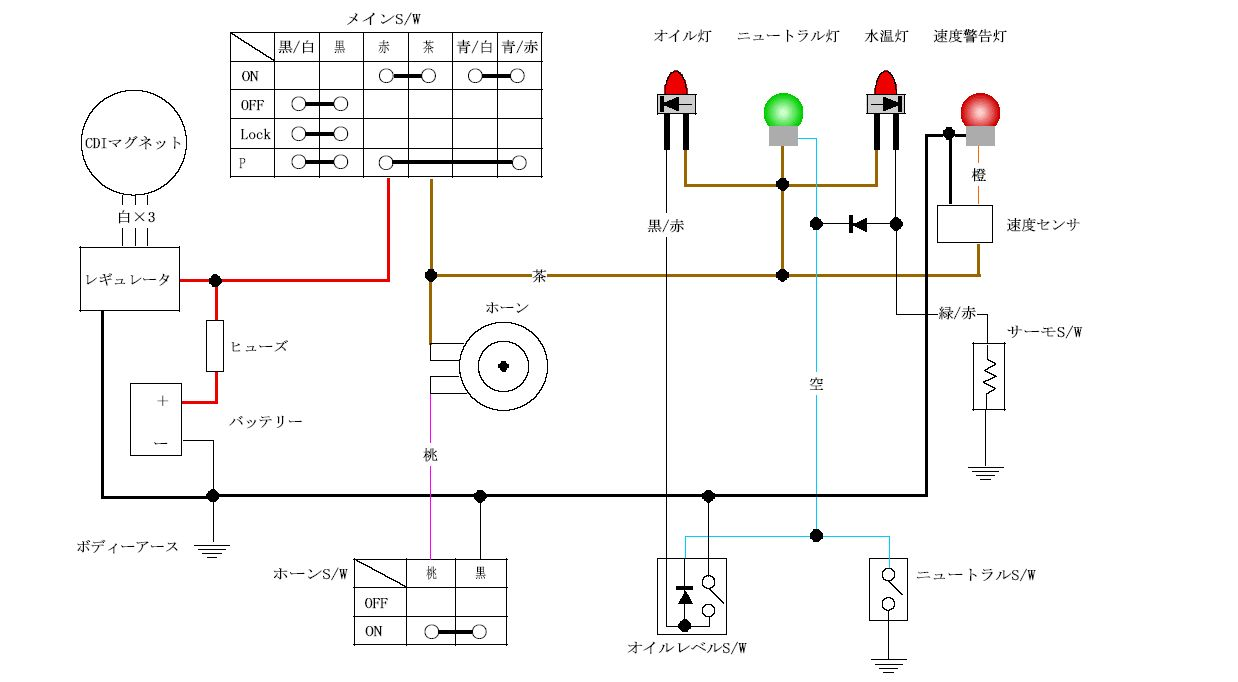 wiring diagrams for yamaha golf cart electric images yamaha golf charging system wiring diagram on yamaha golf cart diagrams